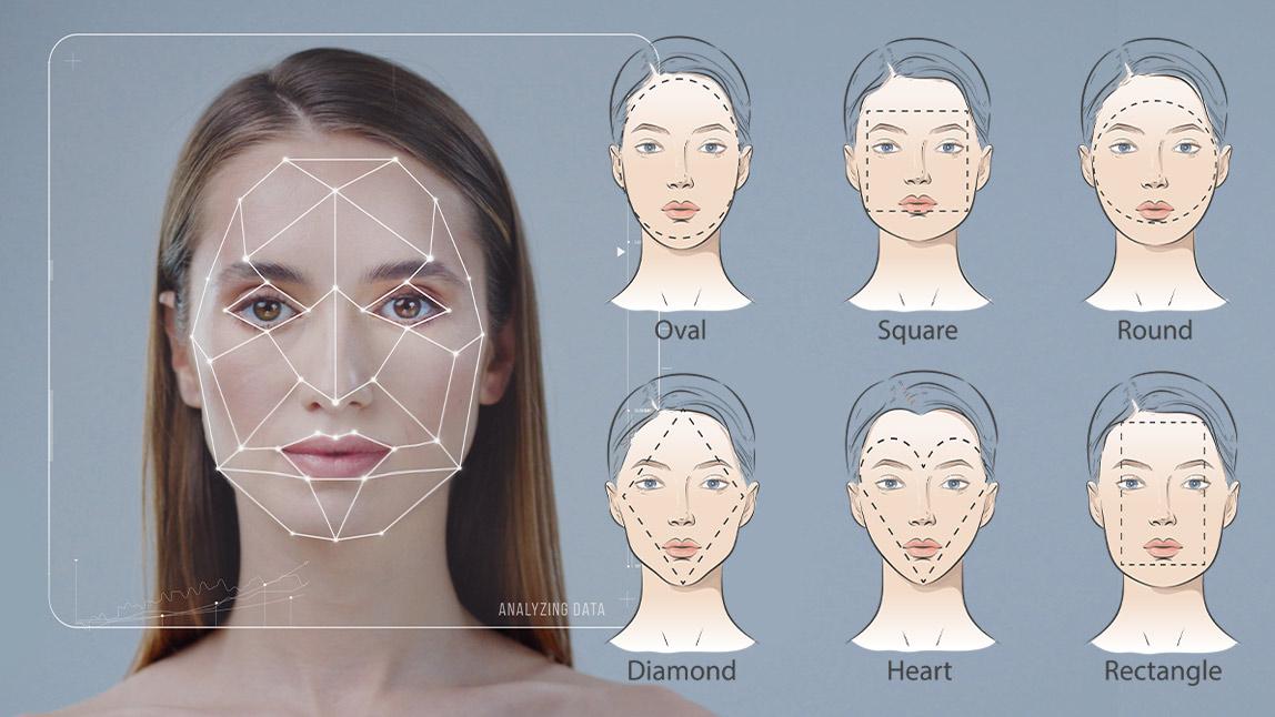 Perfect Corp. AI Face Attributes