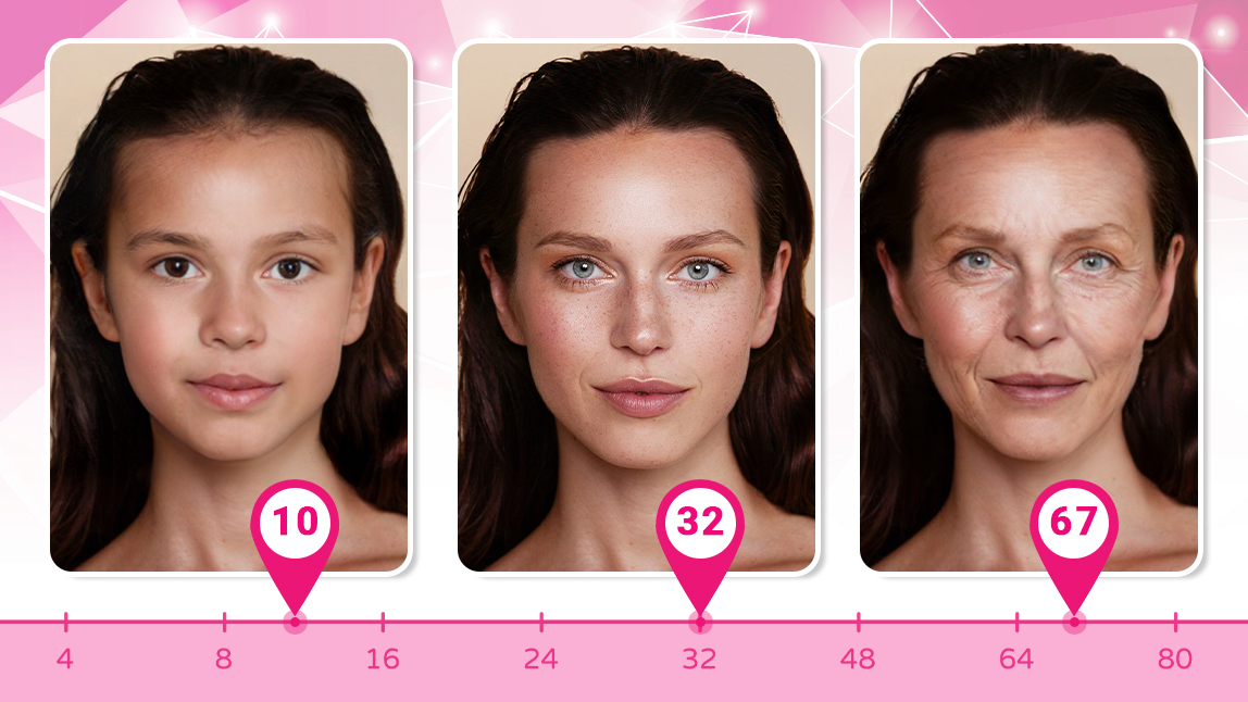 Perfect Corp. AI Aging Simulation