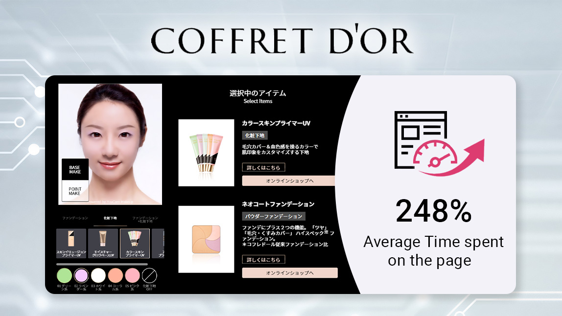 Perfect Copr. Contact Us
