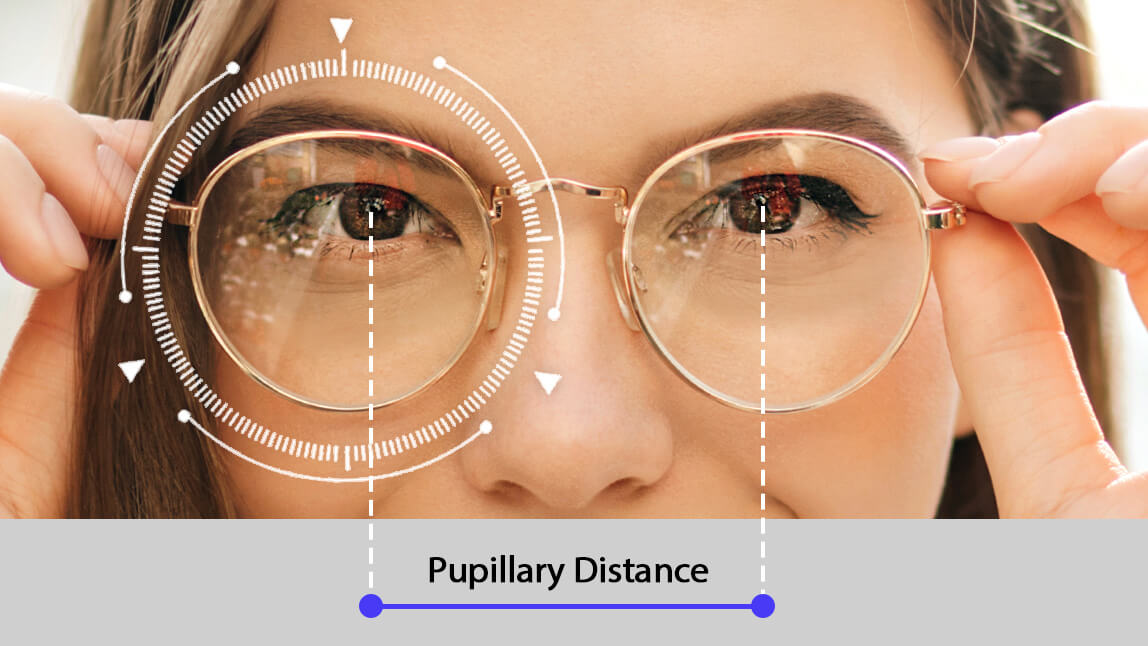 Automated Pupillary Detection