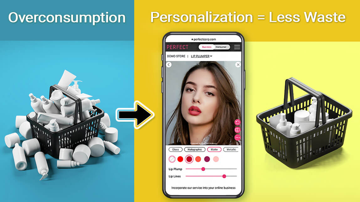 overconsumption to personalization=less waste
