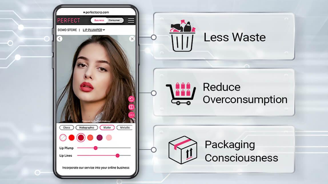 beauty tech sustainability