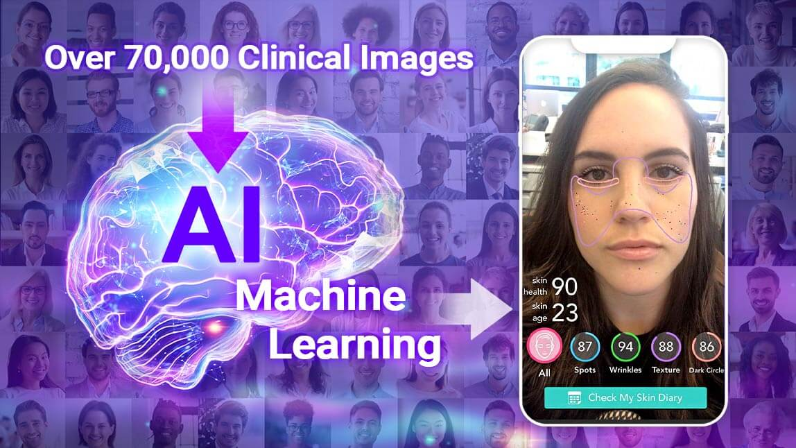 AI machine learning for skin analysis