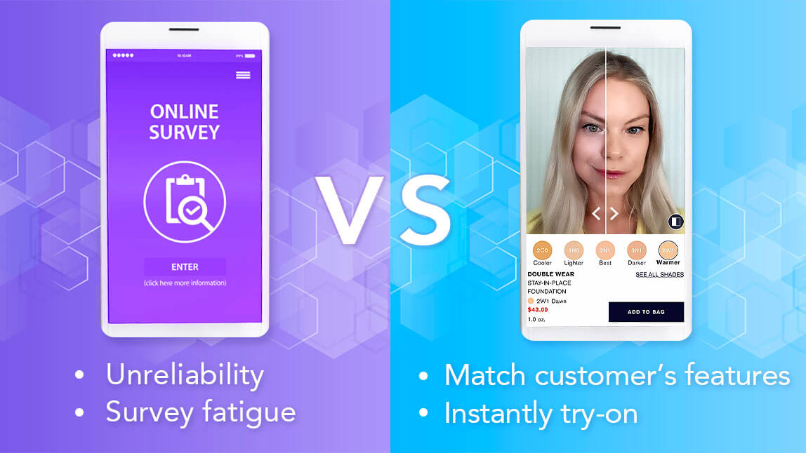 YouCam AI Face Attribute technology