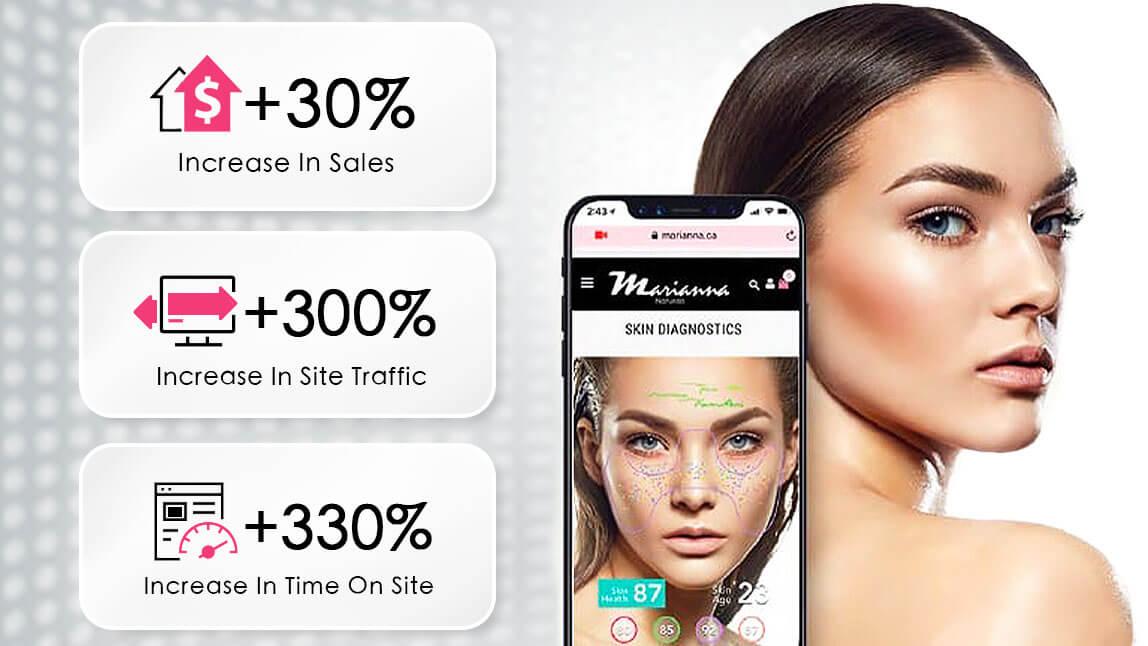 Marianna Naturals Boosts Website Traffic +300% Through AI-Powered Skincare Quiz