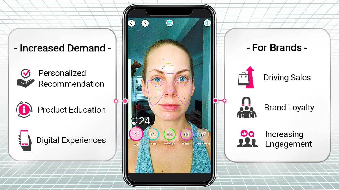 Consumers Seeking Personalized Skincare Recommendations